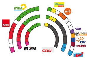 Plenum © Landeshauptstadt Mainz